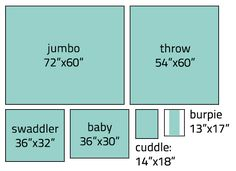 size chartblanket -aha! Now I know the right size for a new blanket for myself…
