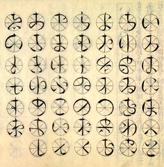 An archaic stroke chart of Japanese Hiragana characters.