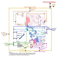 #Philippine #language relations in a map #linguistics
