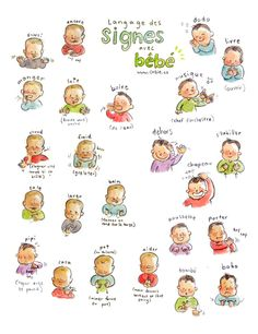 EN - Baby sign language poster (ENGLISH PRINTABLE) - Sign with baby communication to print, new mom, parents gift, speak, illustration - Babysitter Simple Sign Language, Sign Language Phrases, Sign Language Interpreter, British Sign Language, Baby Sign Language, English Language, Father And Baby, Mo S, Parent Gifts