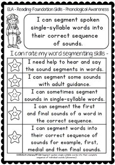 Differentiated ELA standards for first grade. Posters and black and white printables plus checklists. #CommonCore