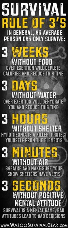 Survival a hundred and one by Wazoo Survival Gear.... *** Learn even more by going to the image