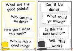 Teacher's Pet - The 6 Thinking Hats Question Posters - FREE Classroom Display Resource - EYFS, KS1, KS2, problem, solving, De Bono, questions, planning, solve, solutions, creativity