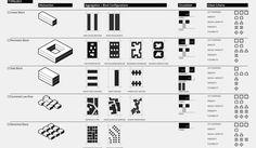 Billedresultat for architecture typology