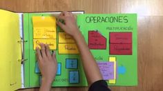 lapbook ideas en español - YouTube
