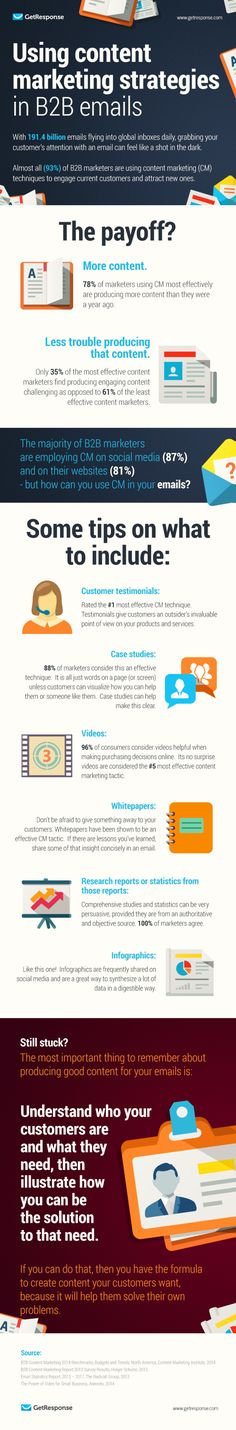 Infographic: Using Content Marketing Strategies in B2B Emails #infographic