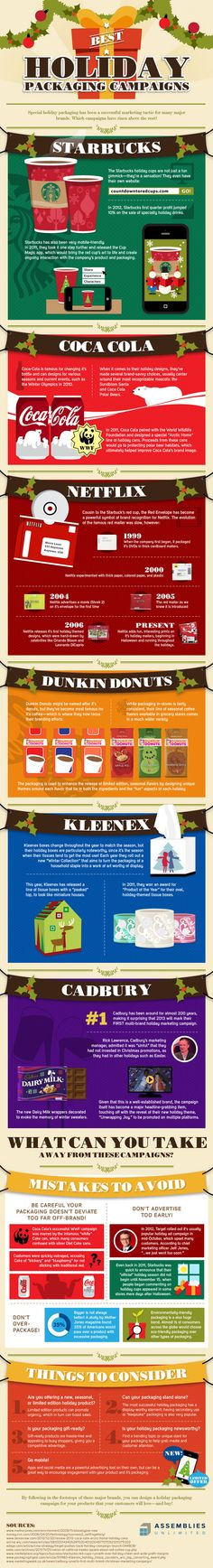Holiday Packaging Campaigns - An Infographic by Assemblies Unlimited. Some #holiday #packaging #branding news. PD