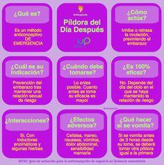 muy buena infografía sobre el método anticonceptivo de urgencia o PILDORA DEL DÍA SIGUIENTE. Gracias Blog de Pills