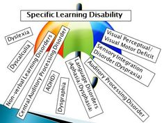 Specific learning disability (SLD) is an umbrella term that includes many brain based disorders such as dyslexia, ADHD, non-verbal learning disorders and more. Autism Learning, Learning Support, Learning Disabilities, Kids Learning, Special Needs Students, Teaching Strategies, Teaching Ideas, Special Education, Gifted Education