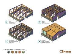 Galería - En construcción: Complejo Turístico Sustentable Chillepín CCH / CBAarq - 22