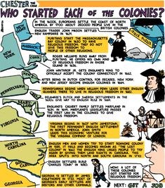 This is a great hand out that goes over how each of the 13 Colonies started out. I would use this while discussing the beginning of the Revolutionary War. I could also go back to this hand out when discussing reasons immigrants came to our country. 4th Grade Social Studies, Social Studies Classroom, Social Studies Resources, History Classroom, Teaching Social Studies, Classroom Hacks, Teaching Us History, Teaching American History, History Teachers