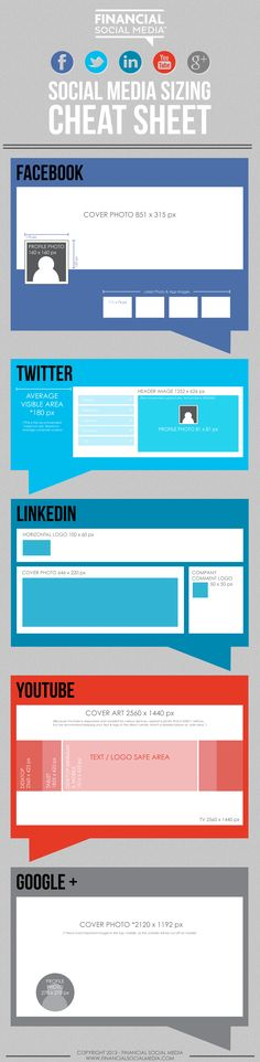 Social Media Profile design: cheat sheet for sizes of background, profile, header, cover and other photos. Facebook, Twitter, Google+, LinkedIn
