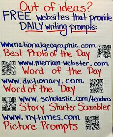 Write On, Fourth Grade! Free websites that provide daily writing prompts Writing Strategies, Writing Lessons, Teaching Writing, Writing Skills, Writing Ideas, Math Lessons, Writing Process, Teaching Themes, Kindergarten Writing