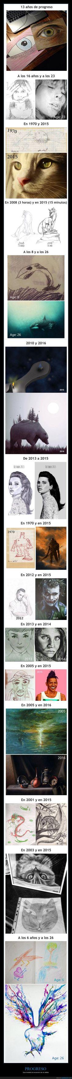 Comparativas que muestran el progreso de un artista - Que muestra la evolución de un artista
