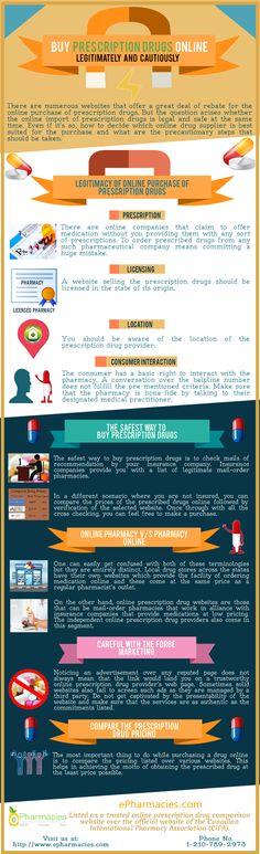 Buy Prescription #Drugs Online #Infographic