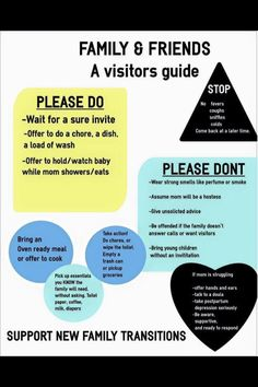 Family & Friends Visitor Guide for after the birth of a baby.