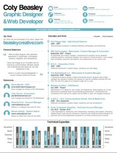 Graphic Designer & Web Developer CV. Love the bar chart at the bottom