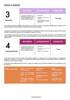 8 Ideas De Infección Por Hongos Infección Por Hongos Candidiasis Dieta Candidiasis