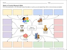 Google Drawings - Templates - Apps User Group Technology Lessons, Teaching Technology, Technology Integration, Teaching Tools, Educational Websites, Educational Technology, Google Docs, Google Drive, Drawing Templates