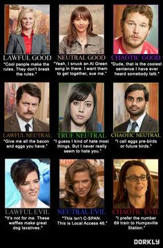 Parks and Recreation Alignment Chart  | #ParksandRec