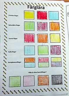 Vi börjar lektionen med att repetera primärfärgerna:  och sekundärfärgerna: Dessa gick vi igenom under åk 3, då vi gjorde följande bilder: Därefter tittar vi på följande filmer: I åk 4 kommer vi …