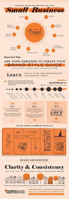 Small Business Brand Recognition #smallbusinessbranding #cooperhouse #digitalcreativeworkshop