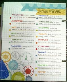 PLANNER SMASHBOOK: Spiritual principles of recovery journaling topics