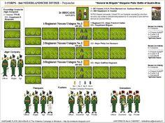 Afbeeldingsresultaat voor david c. Waterloo 1815, Battle Of Waterloo, Nassau, Napoleonic Wars, Periodic Table, Education, 18th Century, Brown, Netherlands