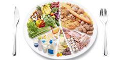 Диета стол №5 — меню на неделю - Диета для всех. Похудение. Меню на каждый день. Правильное питание.