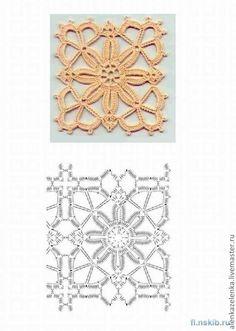 abito crochet | Inserzioni nella categoria abito crochet | Blog Marina_Koptyaeva: LiveInternet - russi Servizio diari online