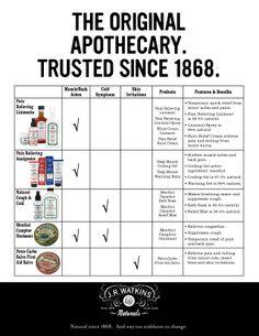 Original Apothecary