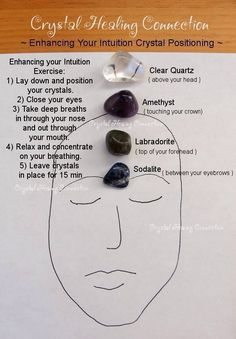 Learn Reiki - All About Health Crystal Magic, Crystal Healing Stones, Crystal Grid, Clear Quartz Crystal, Rose Quartz, Chakra Crystals, Crystals And Gemstones, Stones And Crystals, Reiki Chakra