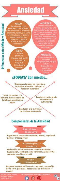 Ansiedad, fobias, diferencias, #psicología #infografía