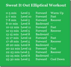 Elliptical Workout - I HATE anything cardio inside, but i'm willing to give this a try for those rainy days.
