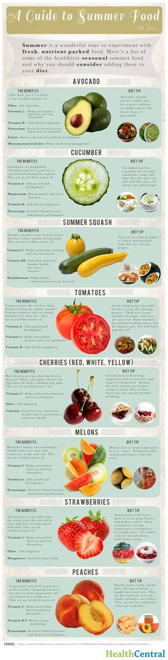 A Guide to Summer Food Infographic Healthy Habits, Healthy Tips, Healthy Snacks, Healthy Eating, Healthy Recipes, Healthy Choices, Fitness Diet, Health Fitness, Summer Recipes