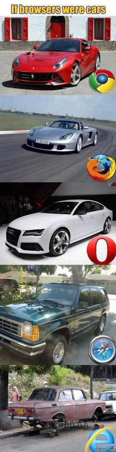 If Cars Were Browsers MEME 2015