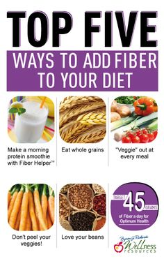 Top 5 Ways to add Fiber to Your Diet. Aim for 30+ grams/day.