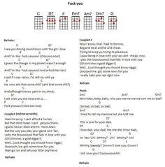 Ukulele Chords Easy, Easy Chords Songs, Ukulele Tabs Songs, Ukulele Fingerpicking Songs, Ukulele Songs Beginner, Guitar Chords For Songs, Music Chords, Piano Songs, Ukelele