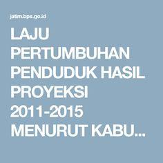 LAJU PERTUMBUHAN PENDUDUK HASIL PROYEKSI 2011-2015 MENURUT KABUPATEN/KOTA