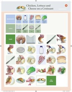 Visual Recipes- Chicken, Lettuce and Cheese on a ...