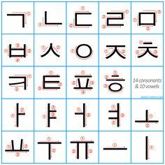 Korean Words Learning, Japanese Language Learning, Language Study, Language Lessons, Sons Do Alfabeto, Korean Names Generator, Korean Handwriting, Learn Basic Korean, Korean Letters