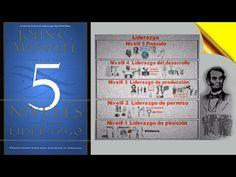 Los 5 Niveles del liderazgo por John Maxwell Resumen Animado