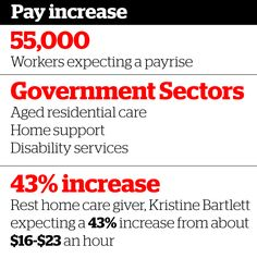 About 55,000 low-paid workers, mainly women, are about to get one of the biggest pay rises