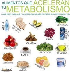 Activa tu metabolismo...