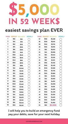 Comment économiser facilement 5000 $ (défi d'argent de 52 semaines)  #argent #comment #economiser #facilement #semaines