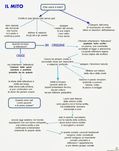 Italian Grammar, Text Types, Good To Know, Storytelling, Homeschool, Language, Study, Writing, 3