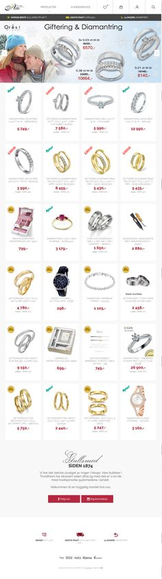 Swarovski, Action, Templates, Store, Shopping, Diamond, Models, Group Action, Stenciling