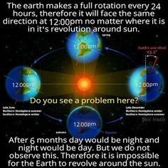 In a Sidereal day the earth rotates every 23 hrs, 56 min and 4 sec relative to the background stars.  It also roughly travels 1/365 of it's orbit around the sun, but in the solar day it rotates every 24 hrs.  This extra 4 min of rotation of the earth every day adds up to one half rotation every six months. The amount of earths rotations per year is fixed at 366.25, keeping day/night in sync.  http://www.universetoday.com/47181/earths-rotation/ #Flatearth