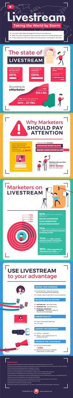Live Streaming Video for Business: Stats & Tips for Your Strategy [Infographic]