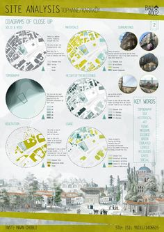 Architectural Style Site analysis of Tophane Karaköy -Işıl Yücel - History was often taught i. - Architectural Style Site analysis of Tophane Karaköy -Işıl Yücel – History was often taught i - Render Architecture, Plan Concept Architecture, Site Analysis Architecture, Conceptual Architecture, Architecture Presentation Board, Architecture Portfolio, Architectural Presentation, Landscape Architecture, Presentation Layout
